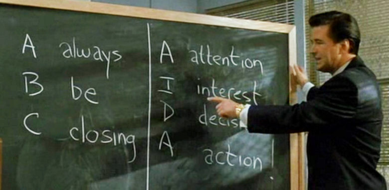 AIDA: Attention, Interest, Decision, Action
